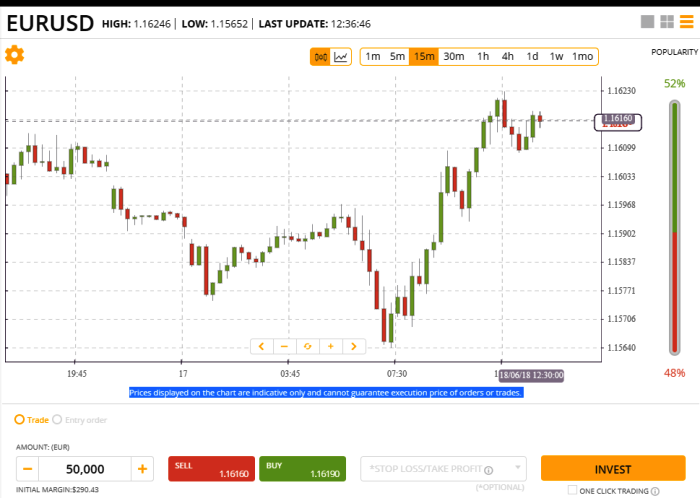 TradeToro Brokers Forex Software