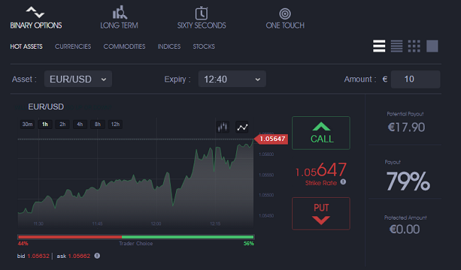 BinaryCM Trading Platform Review